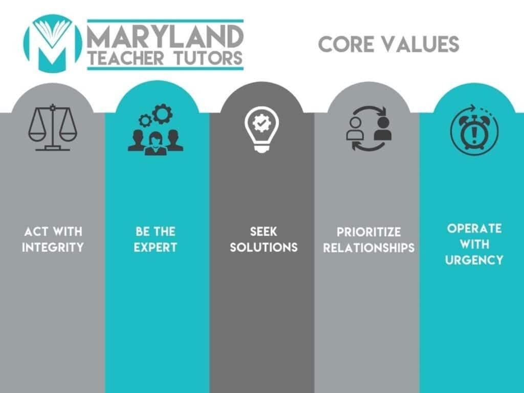 MTT core values infographic
